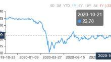A Trio of High-Return Stock Picks