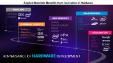 How Is the AI Revolution Helping Applied Materials?