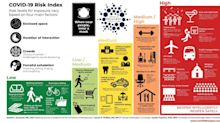 This color-coded chart will help you decide when to leave the house during the pandemic