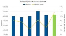 What Drove Home Depot's Revenue in Q3 2018?