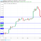 Silver Prices Steady as $18.00 Level Remains Vulnerable