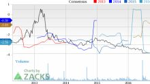 Why Is Infinity (INFI) Down 37.4% Since the Last Earnings Report?
