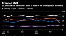Huawei's European Handset Sales Tumbled in June, Kantar Says