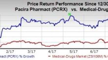 Pacira Pharmaceuticals Focuses on Exparel's Label Expansion