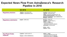 A Look At AstraZeneca's Research Pipeline