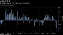 美國據悉要求人民幣維持穩定 中國匯率市場化的推進或將受阻