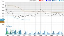 Falling Earnings Estimates Signal Weakness Ahead for Mylan (MYL)