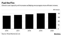 Carbón bajaría poco en 2019 por menor oferta fuera de China