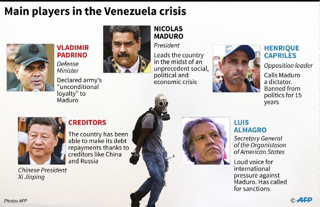Main players in the Venezuela crisis (AFP Photo/Anella RETA, Gustavo IZUS)