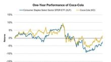 Goldman Sachs: Coca-Cola's Stable Profit Margin Is a Positive