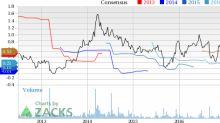New Strong Buy Stocks for June 30th