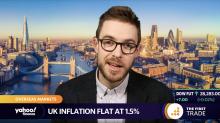 UK inflation flat at 1.5%