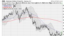 7 Airline Stocks Going Vertical