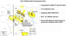WLL's Plans in the Williston Basin for the Rest of 2018