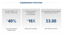 UNH's Recent Dividend Payment and Share Repurchase Program