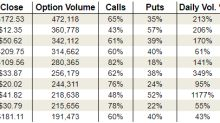 Wednesday's Vital Data: Alibaba, JD.com and Macy's