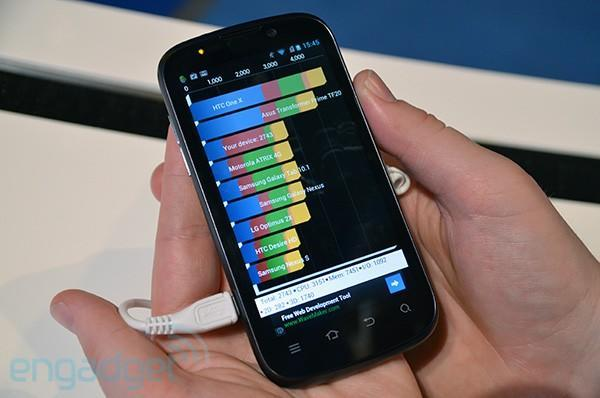 ZTE Grand X IN: early benchmarks for the latest Intel-powered smartphone