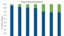 Which Midstream Stocks Do Analysts Recommend?
