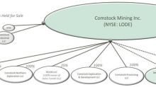 Comstock Mining Announces Positive Nine-months Earnings of $0.63 Per Share: Recognizes $18.3 Million Gain on Lucerne Sale