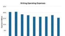 Rowan Companies Lowers Its 2018 Cost Guidance