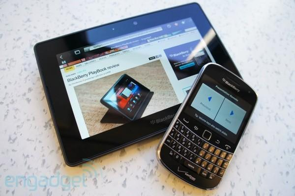 BlackBerry PlayBook OS 2.0 review