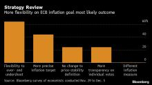 ECB Rate Cuts Seen as Done With Lagarde's Review in Spotlight