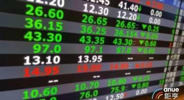 〈MSCI調整〉台股權重雙降一持平 全球新興市場指數慘遭連6降