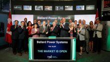Ballard Power Systems Inc. Opens the Market