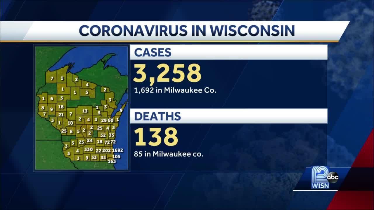 Bvg Coronavirus