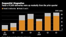Tesla Packs Profit Report With Positivity as Musk Breaks Mold