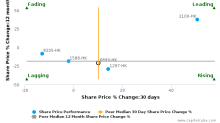 Ourgame International Holdings Ltd.: Price momentum supported by strong fundamentals
