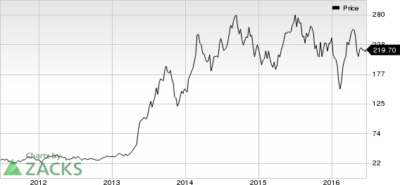 Tesla (TSLA) To Expedite Gigafactory Opening To Next Month?