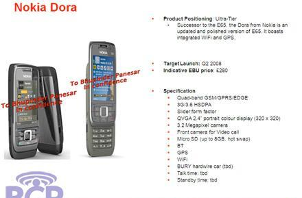 "Nokia ""Dora"" to replace E65"