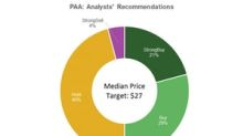Half of Analysts Rate PAA as a 'Buy' ahead of Q2 Results