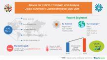 Top 5 Vendors in the Automotive Crankshaft Market - COVID Impact | Technavio