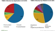 TSMC Banks on Mobile and High-Performance Computing for Growth