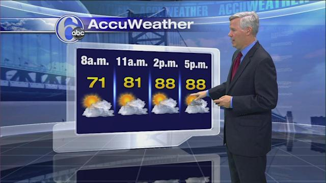 AccuWeather: Turning Humid Sunday