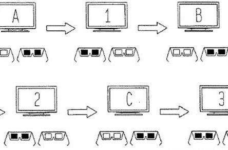 Sony stereoscopic screen sharing patent puts two players on one display