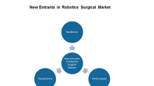 Johnson & Johnson Advances in Robotics Surgery with Orthotaxy