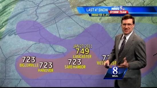 When are rain, snow showers expected?