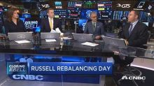 FTSE Russell rebalancing Russell 2000 and 1000 indices