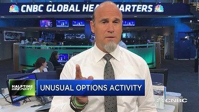 Stocks with options activity