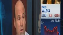 The long term outlook on American Express, the trade on Vale & more in #AskHalftime