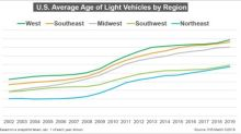 Average Age of Cars and Light Trucks in U.S. Rises Again in 2019 to 11.8 Years, IHS Markit Says