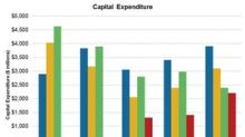 EPD, MPLX, and WMB Expect Higher Capital Spending in 2018