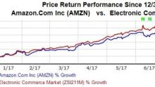 Should You Buy Amazon ETFs Ahead of Q2 Earnings?