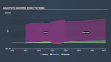 What Does Munters Group AB (publ)'s (STO:MTRS) Share Price Indicate?