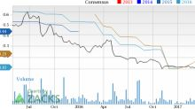 Top Ranked Value Stocks to Buy for May 16th