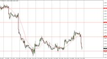 USD/CAD Forecast June 23, 2017, Technical Analysis