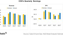 Cabot Oil & Gas's 4Q17 Earnings and Revenue